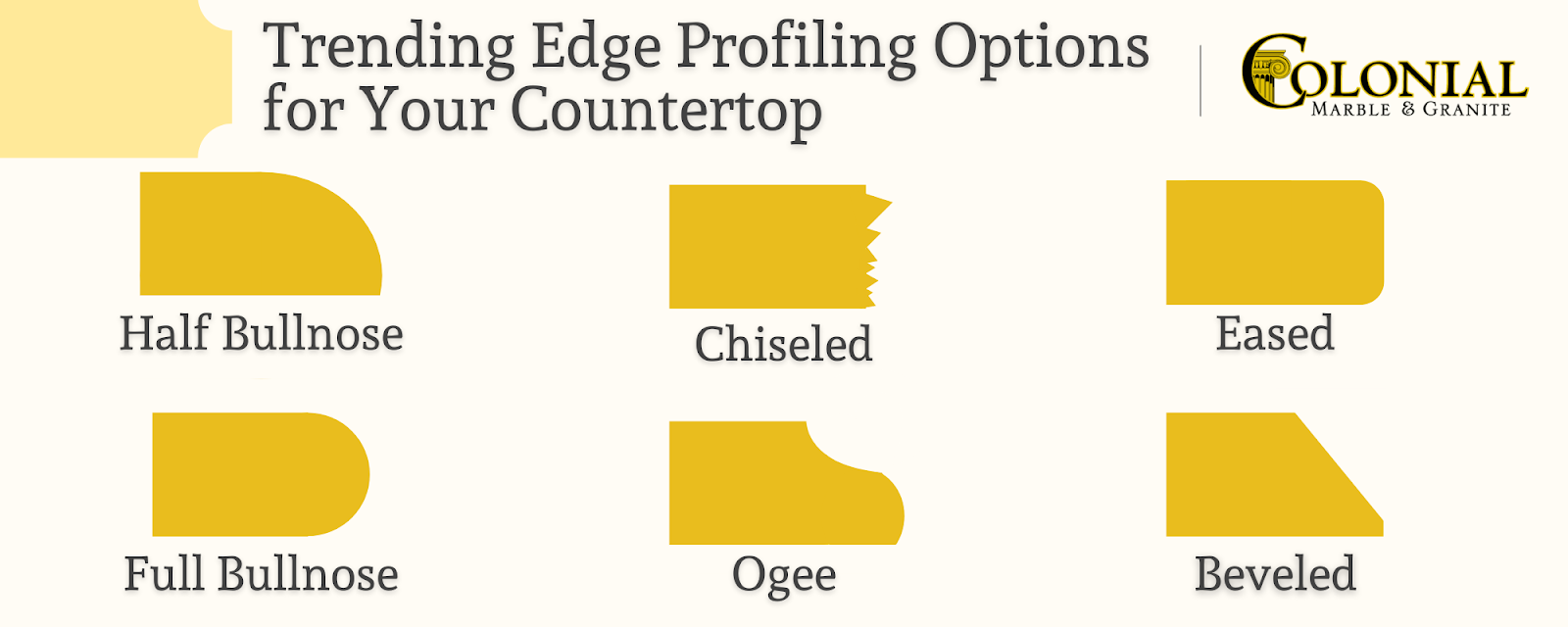 infographic depicting different edge profiling options for countertops